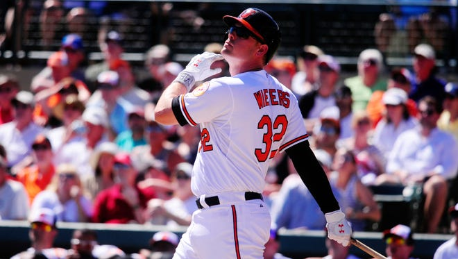 Matt Wieters says he is on track with his rehab program and will be good to go for opening day April 6.