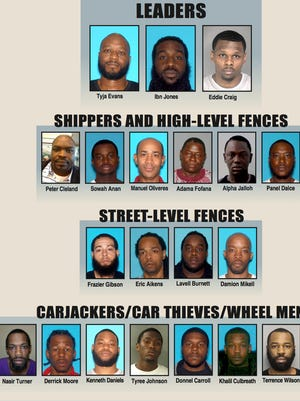 Authorities accuse this group of stealing luxury cars and shipping them to western Africa