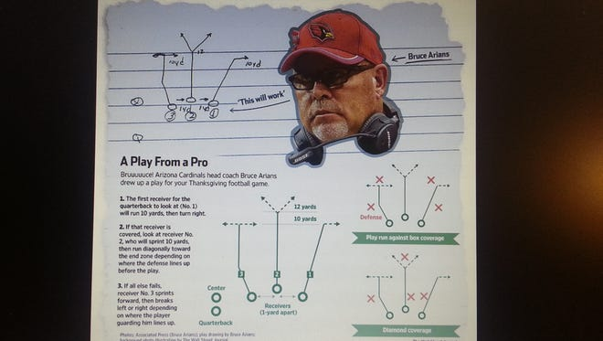 The play that Bruce Arians diagrammed for the Wall Street Journal's touch-football story.
