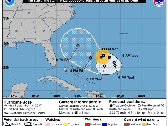 Projected path of Hurricane Jose as of 11 p.m. Monday,