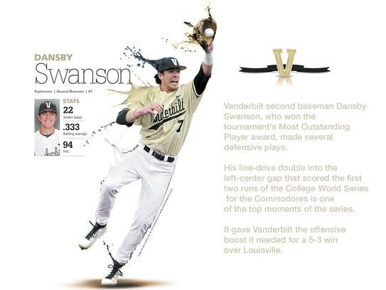 SwansonGraphic