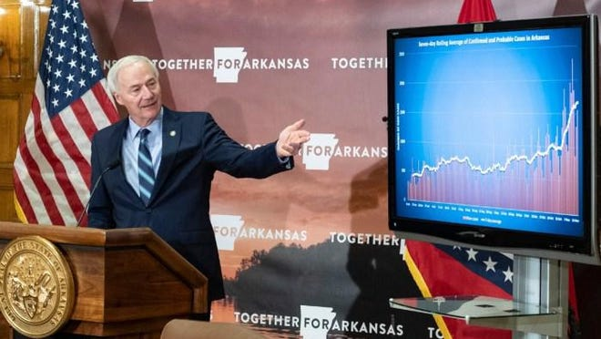 Gov. Asa Hutchinson reported increased COVID-19 hospitalizations on Monday.