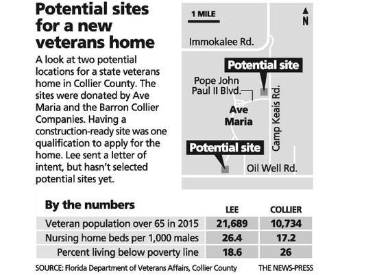 Potential Veterans Home.jpg