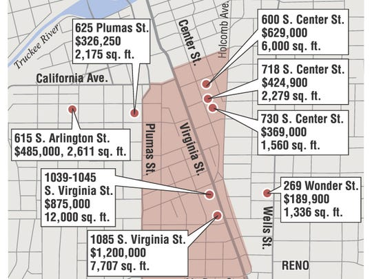 Commercial buildings for sale in and around the Midtown area of Reno.