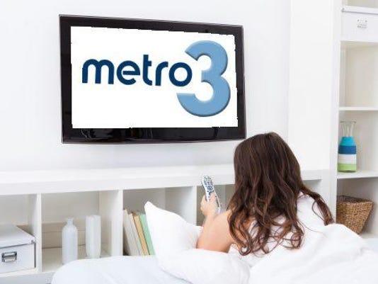 Watching Metro3