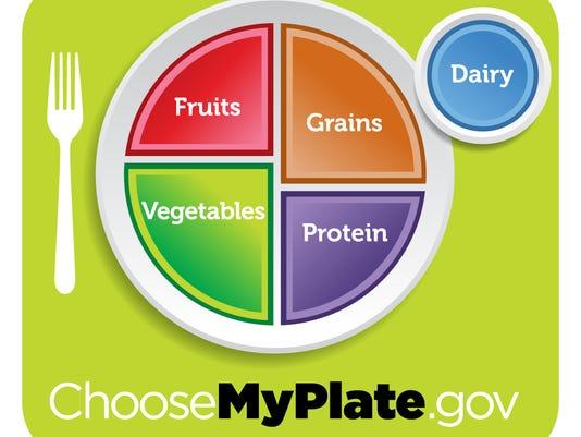 Choosemyplate-logo.jpg