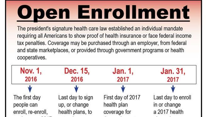 Obamacare graphic, Amanda J. Cain, acain@yorkdispatch.com