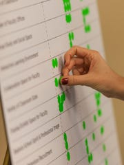 A woman places a green dot on a priority ranking board during a design meeting about Southern Utah University's proposed business building on Thursday, Sept. 22, 2016.