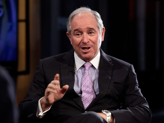 Blackstone Group earnings