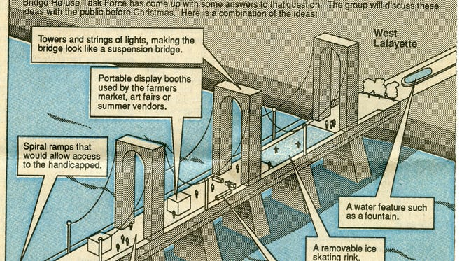 This Nov. 25, 1990 graphic shows one suggested redevelopment plan from the Main Street Bridge Re-Use Task Force.