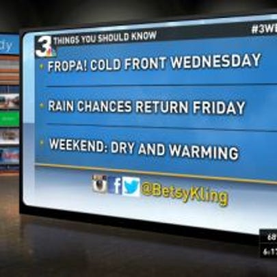 6 p.m. weather forecast for October 6, 2015