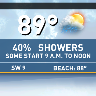 Showers a.m. and p.m.