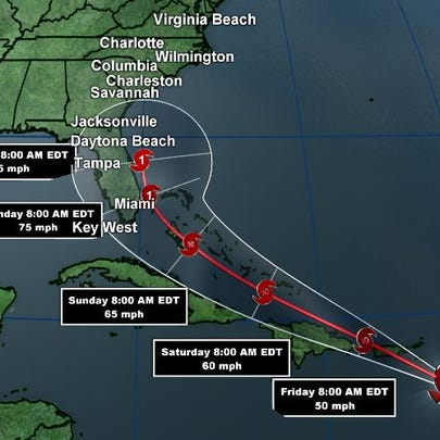 The consensus track from the National Hurricane Center