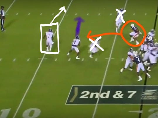 Auburn defensive end Nick Coe (91) uses excellent eye discipline and athleticism to take the quarterback and the pitch man on this option run.