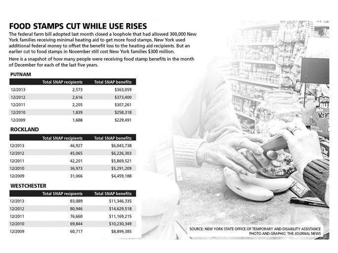 Claim Food Stamps Taxes