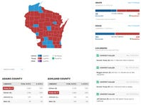 View vote totals in Wisconsin by county for President, Senate and House.