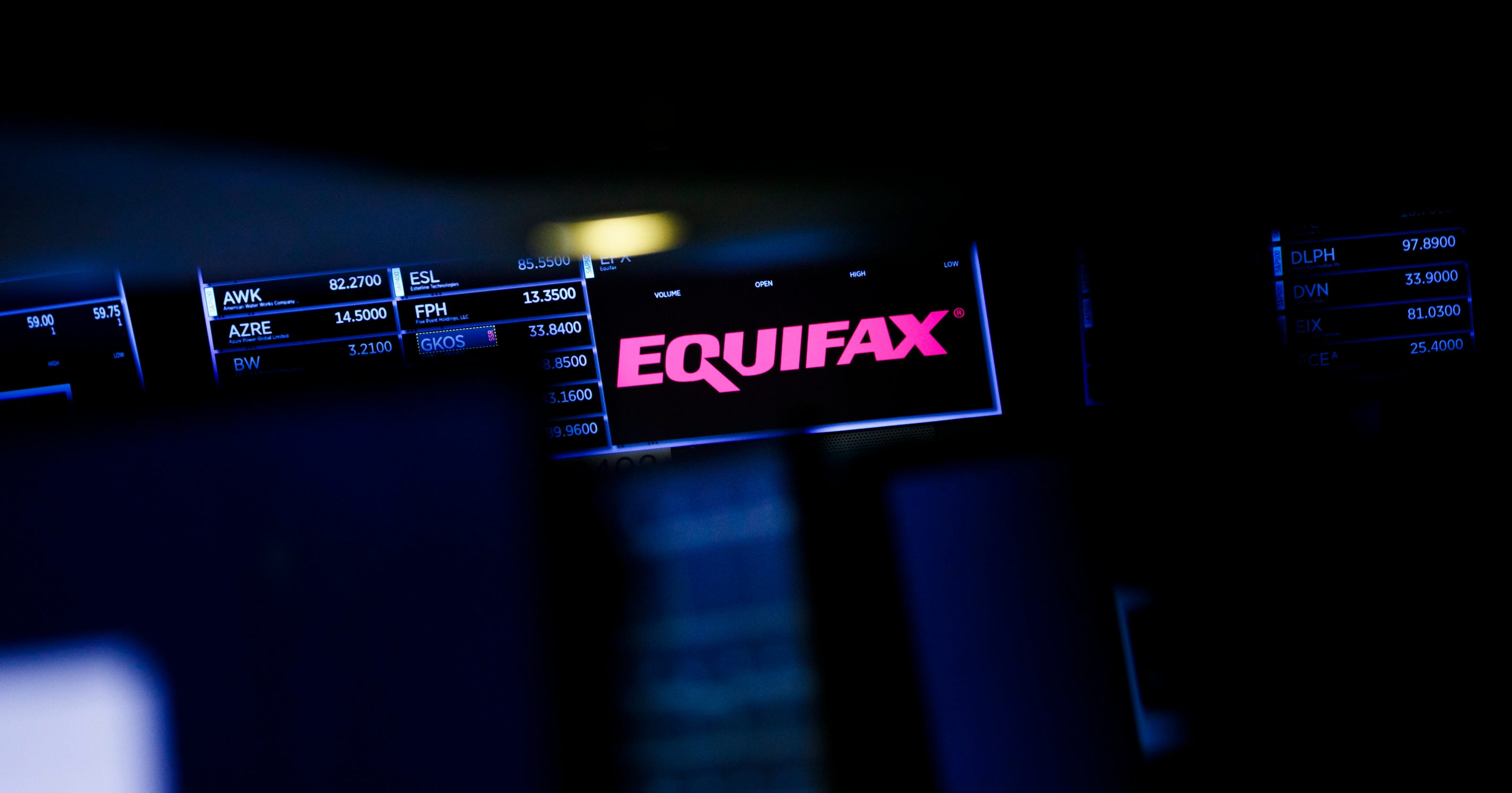 Equifax Credit Report >> Equifax data breach: Timeline of credit breach