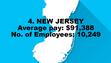New Jersey Getty Images/Illustration by Susanne Cervenka