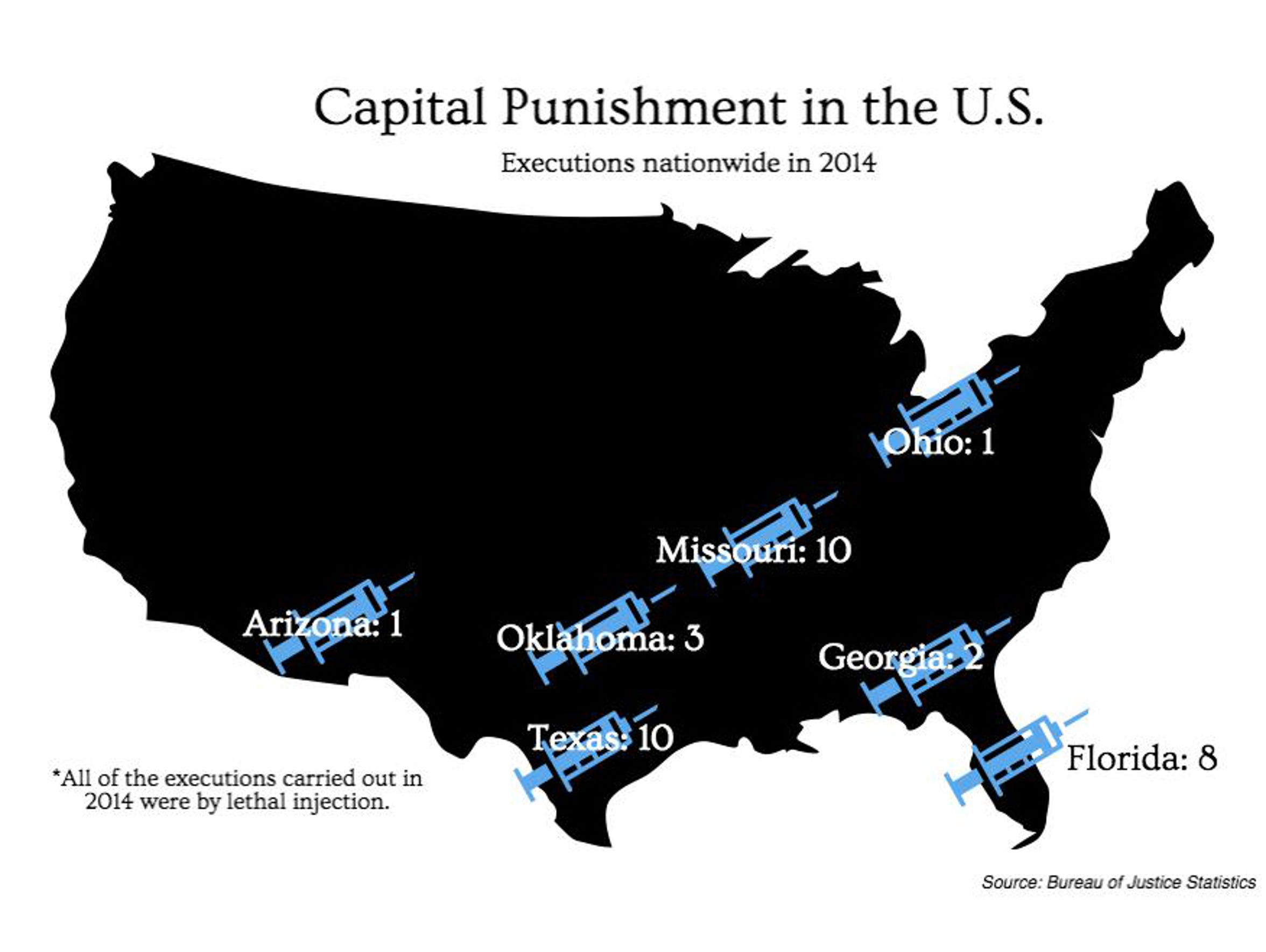 Capital Punishment in the U.S.