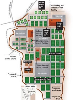 Plans for the proposed athletic complex near Exit 8 between Rossview Road and the Red River.