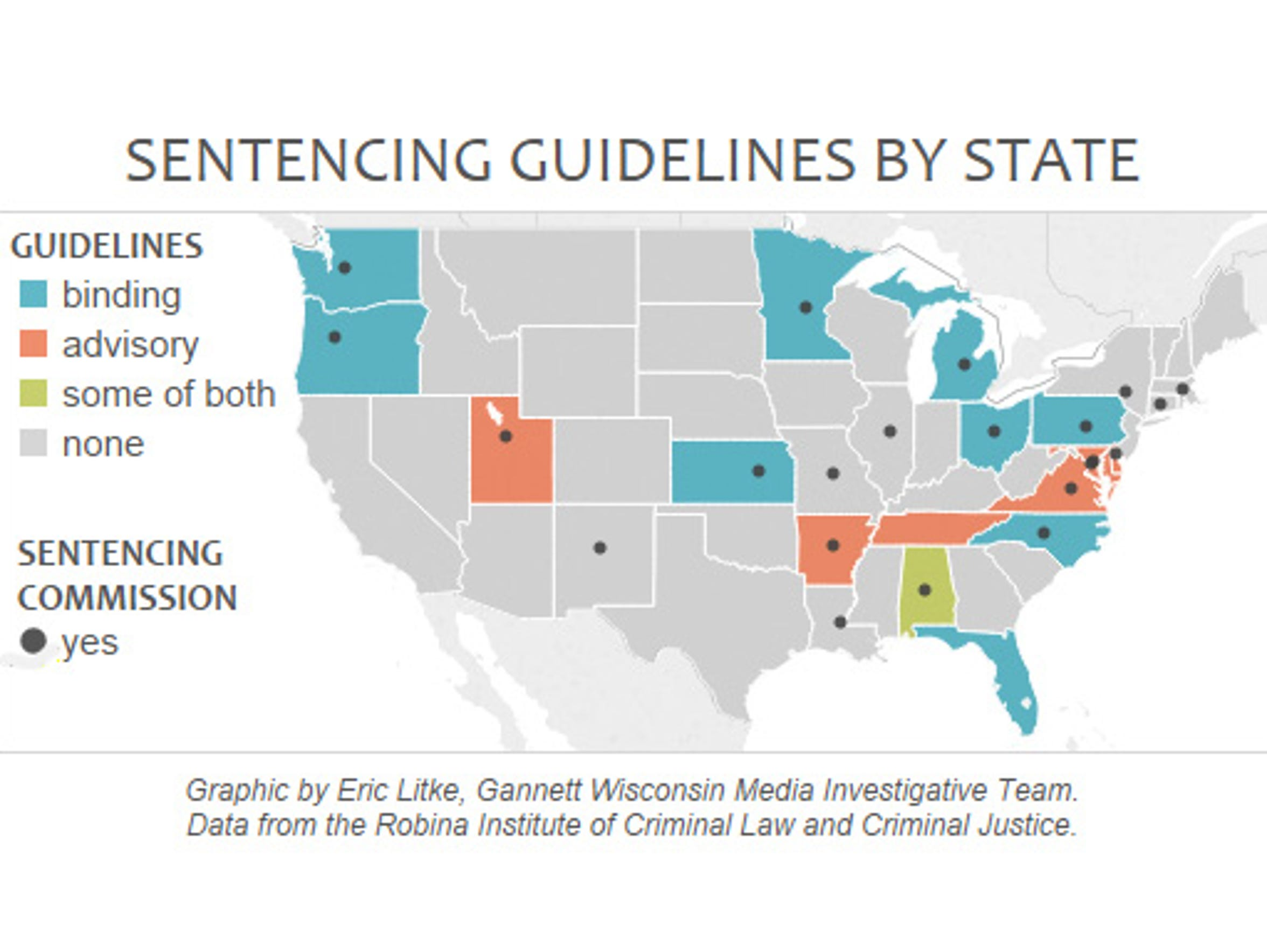 Sentencing guidelines by state