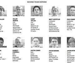 Second team all city/county football