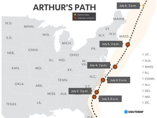 Hurricane Arthur map path