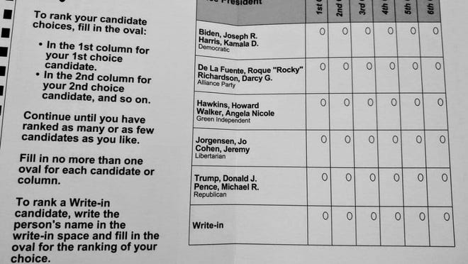 If Massachusetts voters support adopting ranked-choice voting at the polls on Nov. 3, future election ballots could look like this one from Maine.