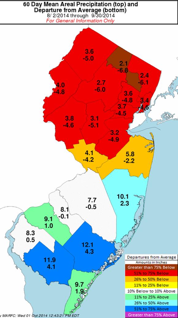 Precipitation over 60 days ending Sept. 30, 2014