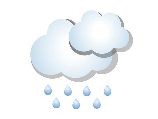 rainy_weather.jpg