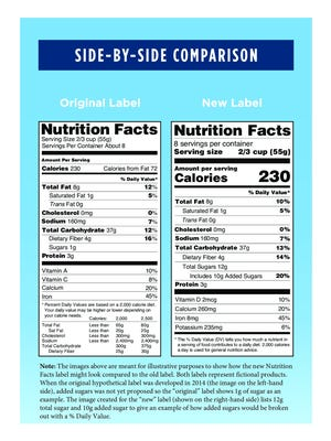 A side-by-side comparison of the updated food labels.