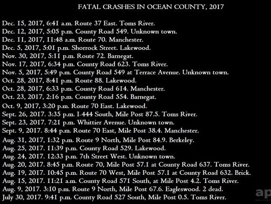 Fatal crashes in Ocean County, 2017.