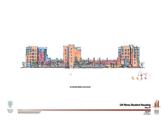 636384927282082218-University-Housing-Group.jpg