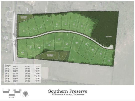 At Southern Preserve, homes are being built with yards