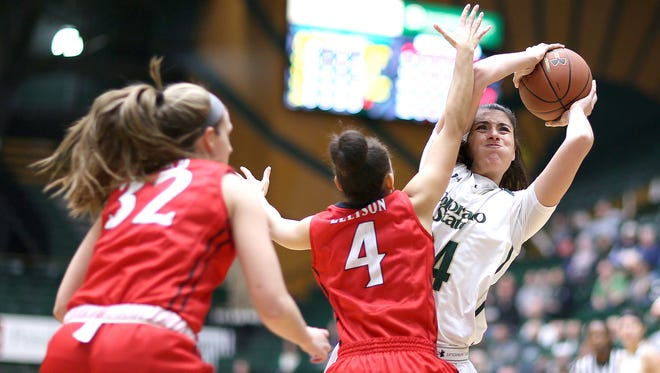Colorado State forward Alana Arias averaged 13 points per game in two matchups against San Diego State this season.