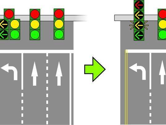 New stoplight configuration