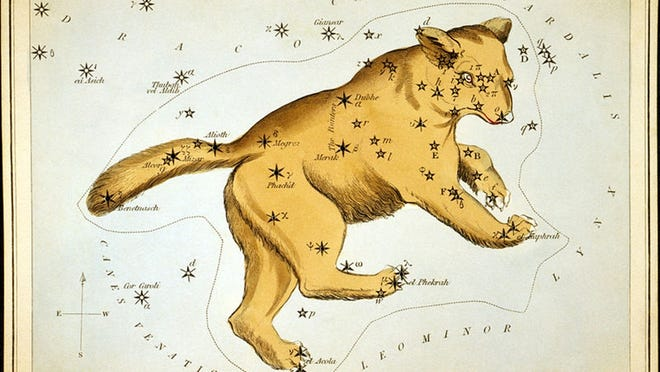 An 1825 illustration by Sidney Hall of the constellation Ursa Major, the Big Bear, complete with a long tail. The Big Dipper's seven stars are labeled, within the tail and body. Note the three pairs of stars marking three of the paws.