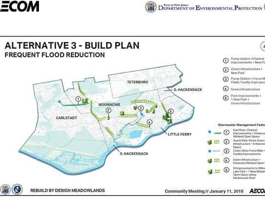 The New Meadowlands project to protect five North Jersey