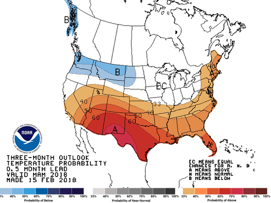 Most of the southern and eastern U.S. should see warmer-than-average temperatures this spring from March to May.