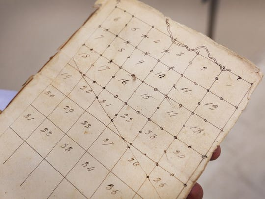 Thomas Jefferson created the grid system for land surveys.