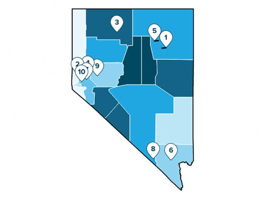 The Top 10 most affordable places to live in Nevada,