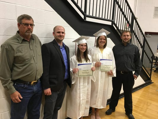 Scholarship Recipients 2017