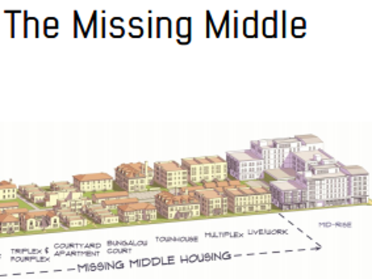 Asheville city planners say the city needs to add mid-sized multifamily development to deal with the city's affordable housing crisis.
