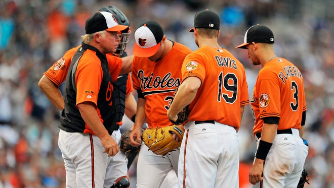 Baltimore Orioles manager Buck Showalter (26) pulls starting pitcher Chris Tillman (30) in the seventh inning against the New York Yankees at Oriole Park at Camden Yards.