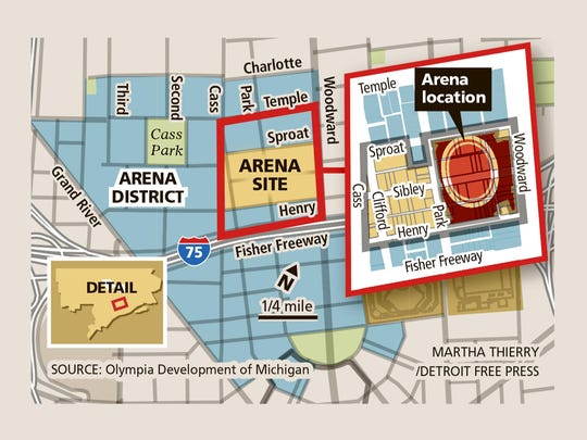 Arena location