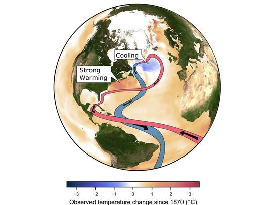 Observed ocean temperature changes since 1870, and