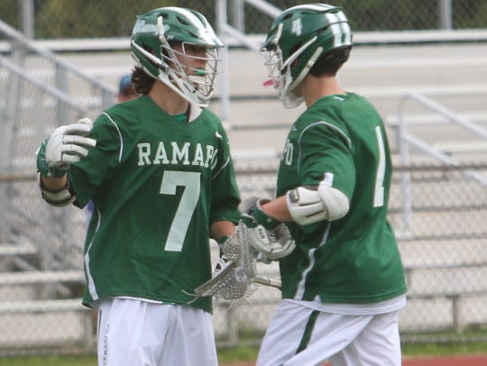 Jack Griffin and Blake Eischen of ramp celebrate a