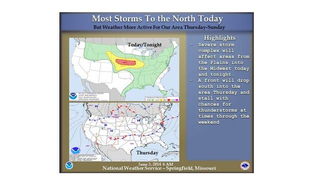 Weather June 3, 2014