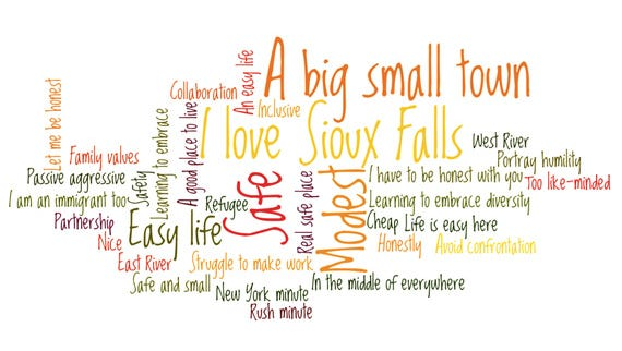 Word cloud of Sioux Falls