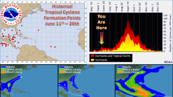 Hurricanes and other tropical cyclones in June